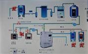 全自动酸性氧化电位水生成器