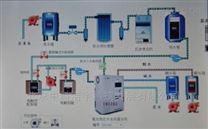 电位水生成器