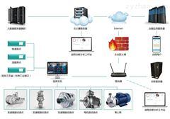 工业互联网|石化关键机组智能监测系统