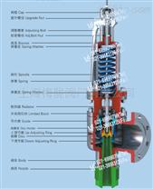 MFA68SB高溫高壓蒸汽安全閥