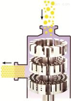 SGN甲醇柴油乳化機