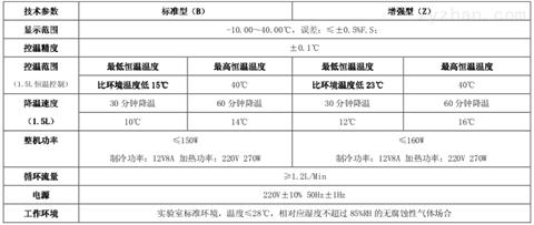宁波双嘉B型水浴锅