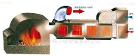 燃煤高温热风炉品牌