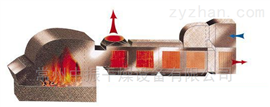GMF燃煤高温热风炉品牌