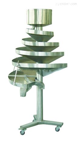 XWJ重力选丸机