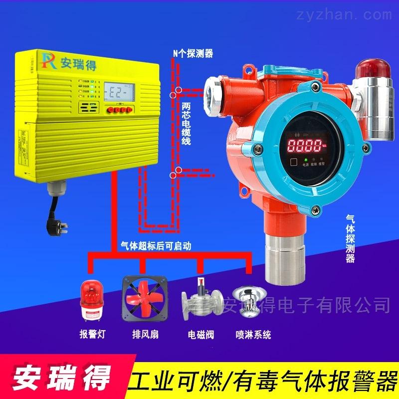 實驗室石油醚氣體泄漏報警器,可燃性氣體探測器