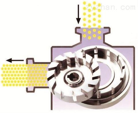纳米氧化铝乳化机